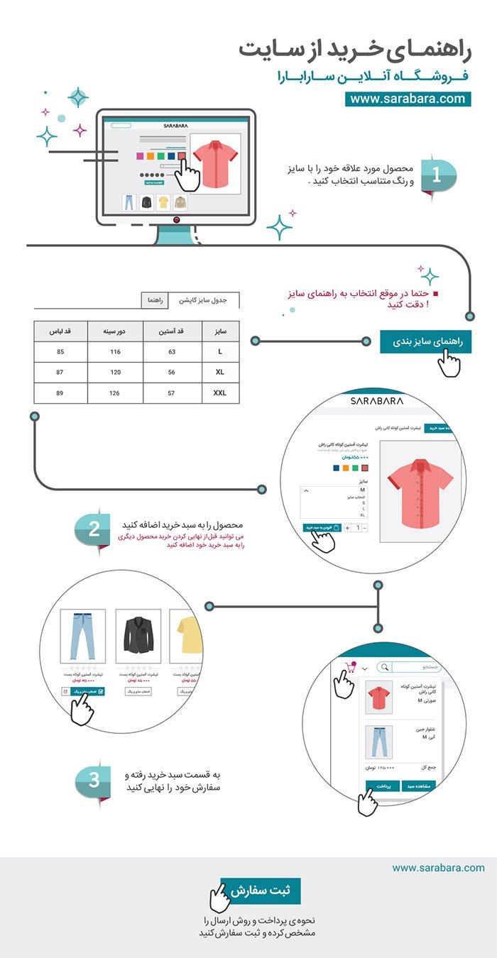 راهنمای خرید از سایت سارابارا